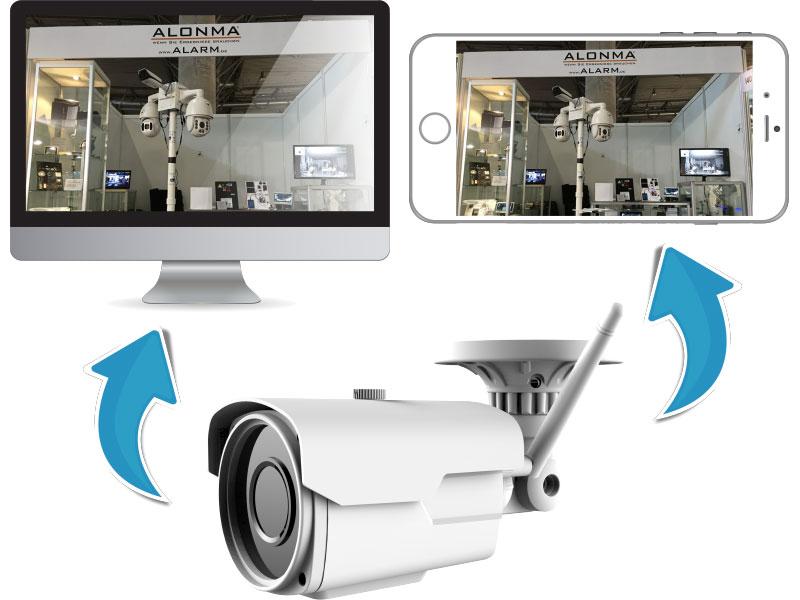 Übertragen Sie das Livebild an Smartphone und PC