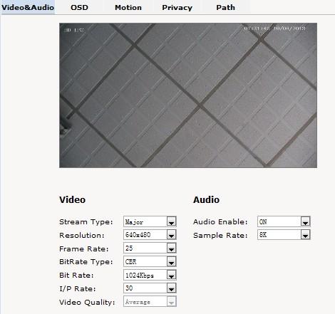 Audio und Video