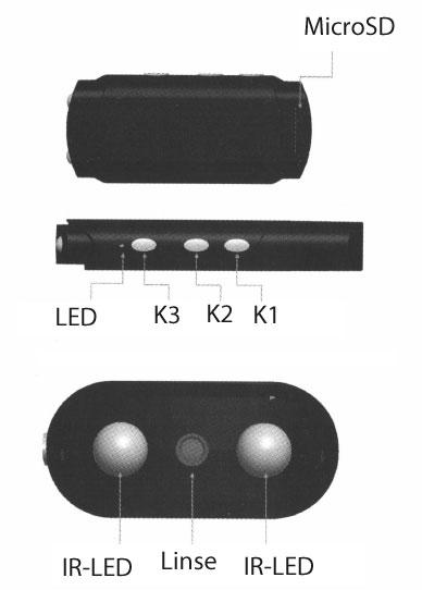 USB Stick Kamera Übersicht