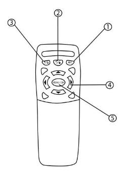 Radiowecker-Kamera